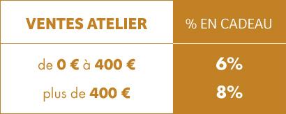 Ventes Atelier - de 0€ à 399€ > 6% en cadeau - Plus de 400€ > 8% en cadeau